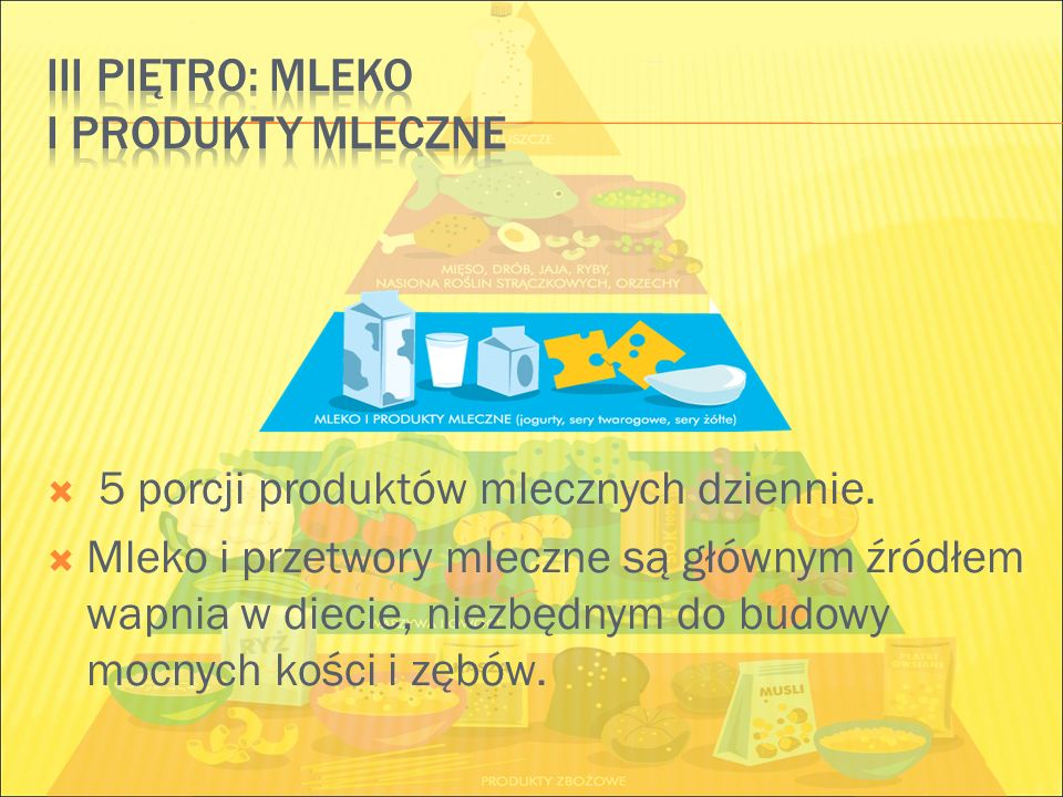  5 porcji produktów mlecznych dziennie.  Mleko i przetwory mleczne są głównym źródłem wapnia w diecie, niezbędnym do budowy mocnych kości i zębów.