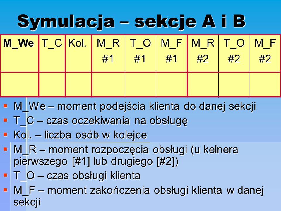 Symulacja – sekcje A i B M_WeT_CKol.M_R#1T_O#1M_F#1M_R#2T_O#2M_F#2  M_We – moment podejścia klienta do danej sekcji  T_C – czas oczekiwania na obsługę  Kol.