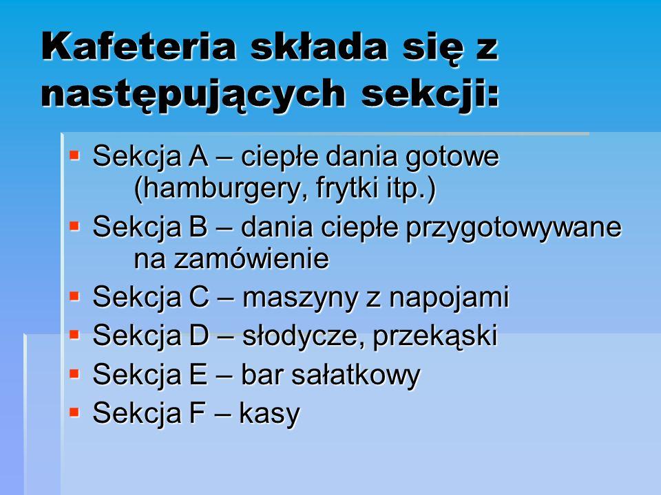 Kafeteria składa się z następujących sekcji:  Sekcja A – ciepłe dania gotowe (hamburgery, frytki itp.)  Sekcja B – dania ciepłe przygotowywane na zamówienie  Sekcja C – maszyny z napojami  Sekcja D – słodycze, przekąski  Sekcja E – bar sałatkowy  Sekcja F – kasy