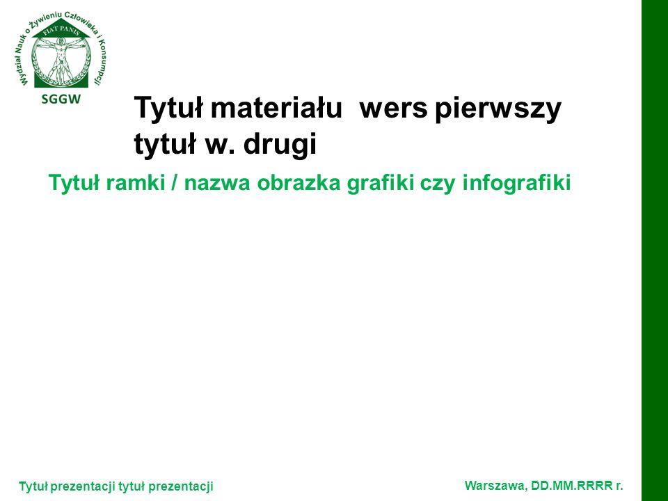 DZIĘKUJEMY ZA UWAGĘ Tytuł prezentacji tytuł prezentacji Warszawa, DD.MM.RRRR r.