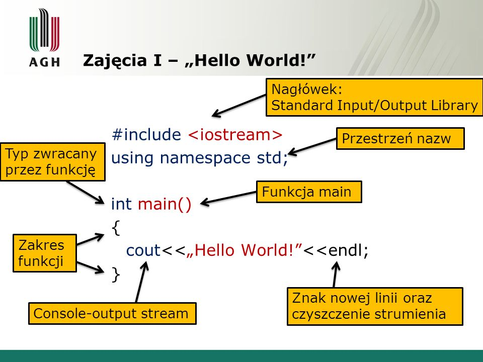 "Zajęcia I – ""Hello World!"" #include using namespace std; int main() { cout<<""Hello World!""<<endl; } Nagłówek: Standard Input/Output Library Przestrzeń"