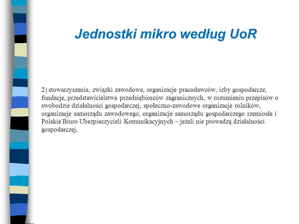 Jednostki mikro według UoR 2) stowarzyszenia, związki zawodowe, organizacje pracodawców, izby gospodarcze, fundacje, przedstawicielstwa przedsiębiorców zagranicznych, w rozumieniu przepisów o swobodzie działalności gospodarczej, społeczno-zawodowe organizacje rolników, organizacje samorządu zawodowego, organizacje samorządu gospodarczego rzemiosła i Polskie Biuro Ubezpieczycieli Komunikacyjnych – jeżeli nie prowadzą działalności gospodarczej,