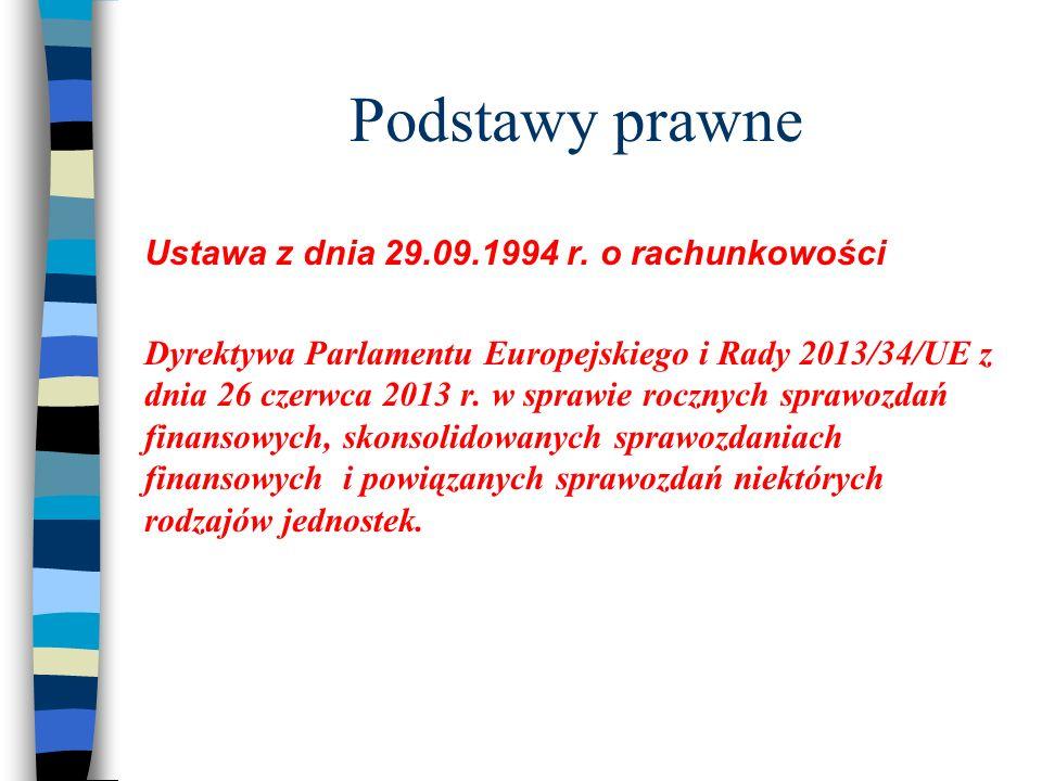 Podstawy prawne Ustawa z dnia 29.09.1994 r.