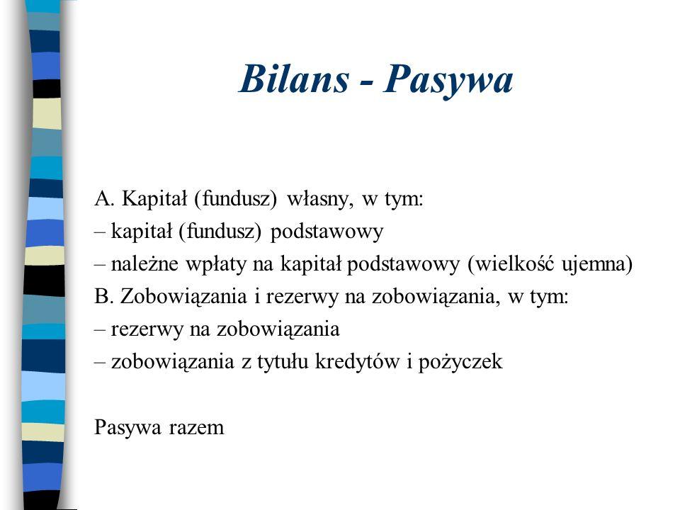 Bilans - Pasywa A.