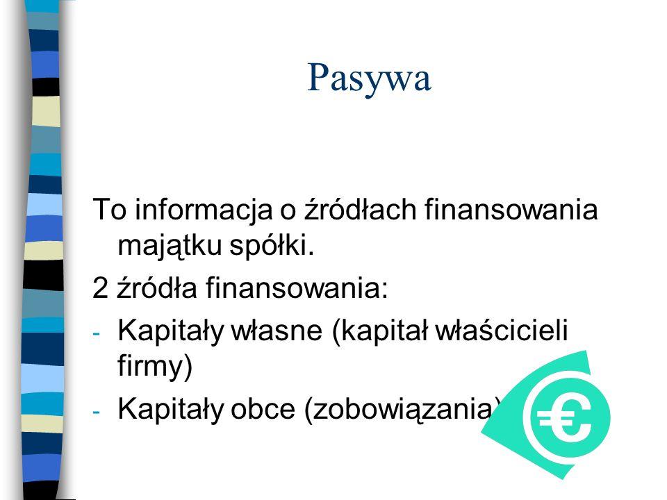 Pasywa To informacja o źródłach finansowania majątku spółki.