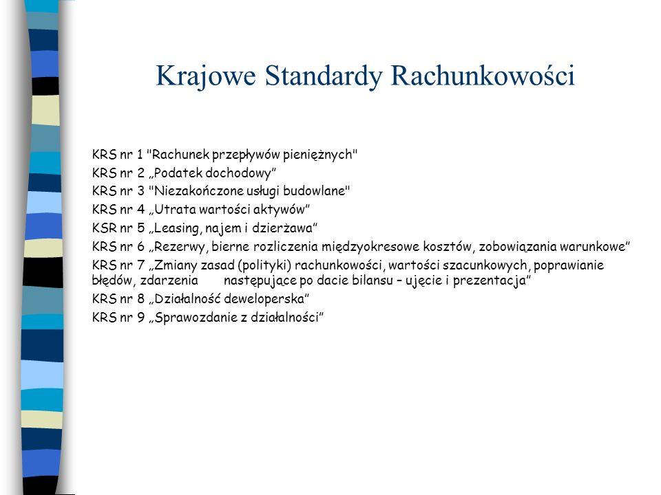 """Krajowe Standardy Rachunkowości KRS nr 1 Rachunek przepływów pieniężnych KRS nr 2 """"Podatek dochodowy KRS nr 3 Niezakończone usługi budowlane KRS nr 4 """"Utrata wartości aktywów KSR nr 5 """"Leasing, najem i dzierżawa KRS nr 6 """"Rezerwy, bierne rozliczenia międzyokresowe kosztów, zobowiązania warunkowe KRS nr 7 """"Zmiany zasad (polityki) rachunkowości, wartości szacunkowych, poprawianie błędów, zdarzenia następujące po dacie bilansu – ujęcie i prezentacja KRS nr 8 """"Działalność deweloperska KRS nr 9 """"Sprawozdanie z działalności"""