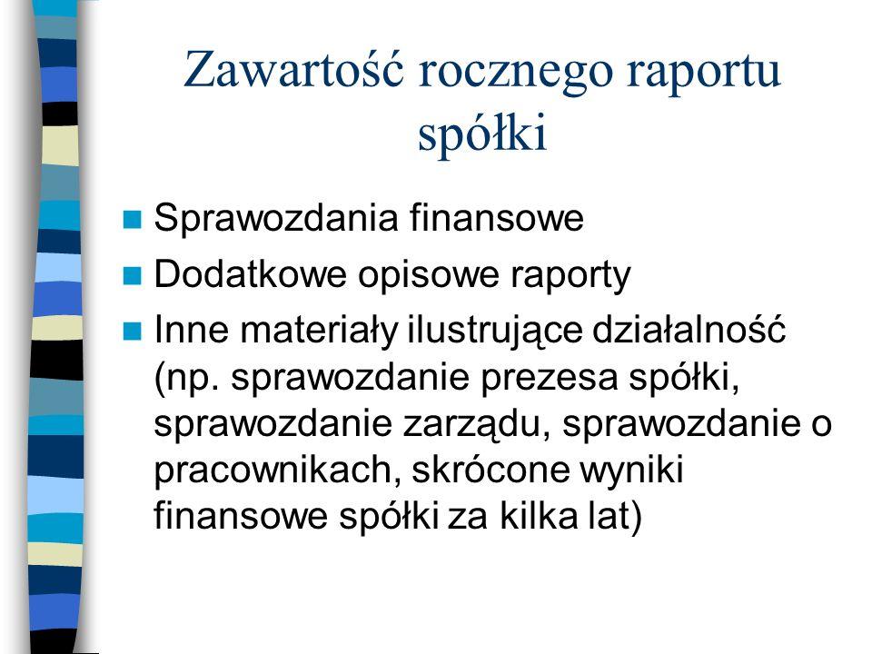 Zawartość rocznego raportu spółki Sprawozdania finansowe Dodatkowe opisowe raporty Inne materiały ilustrujące działalność (np.