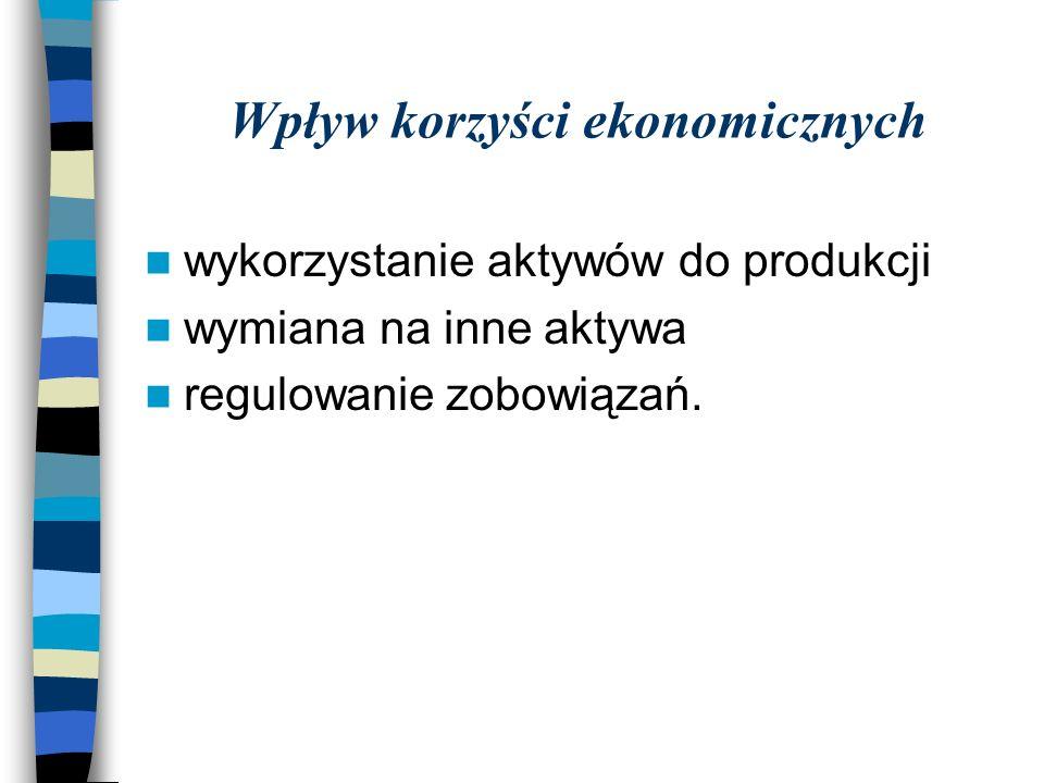 Wpływ korzyści ekonomicznych wykorzystanie aktywów do produkcji wymiana na inne aktywa regulowanie zobowiązań.