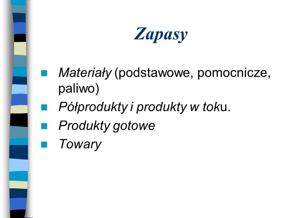 Zapasy Materiały (podstawowe, pomocnicze, paliwo) Półprodukty i produkty w toku.