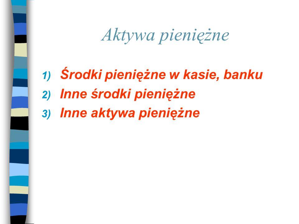 Aktywa pieniężne 1) Środki pieniężne w kasie, banku 2) Inne środki pieniężne 3) Inne aktywa pieniężne