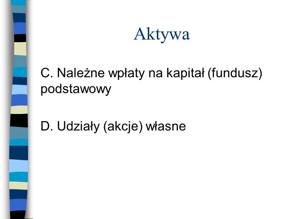 Aktywa C. Należne wpłaty na kapitał (fundusz) podstawowy D. Udziały (akcje) własne