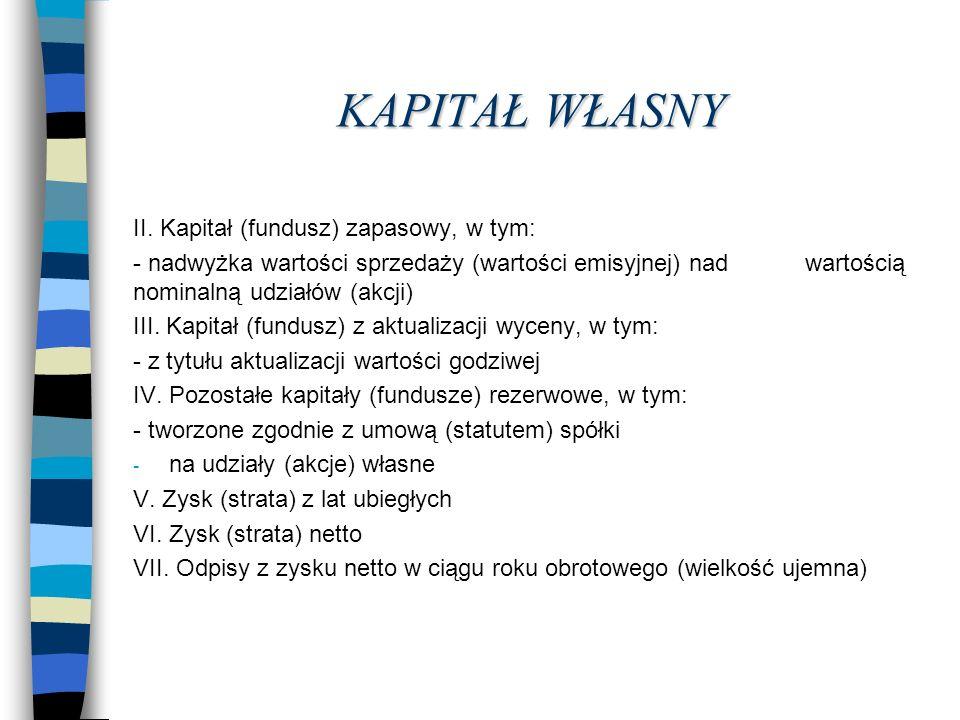 KAPITAŁ WŁASNY II.