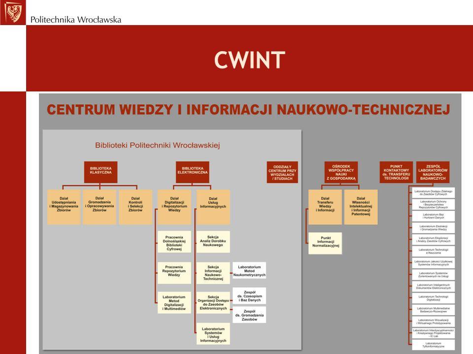 CWINT