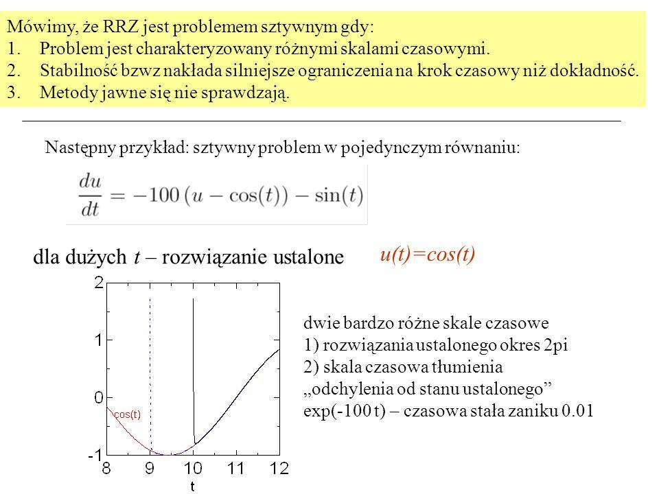 Mówimy, że RRZ jest problemem sztywnym gdy: 1.Problem jest charakteryzowany różnymi skalami czasowymi.