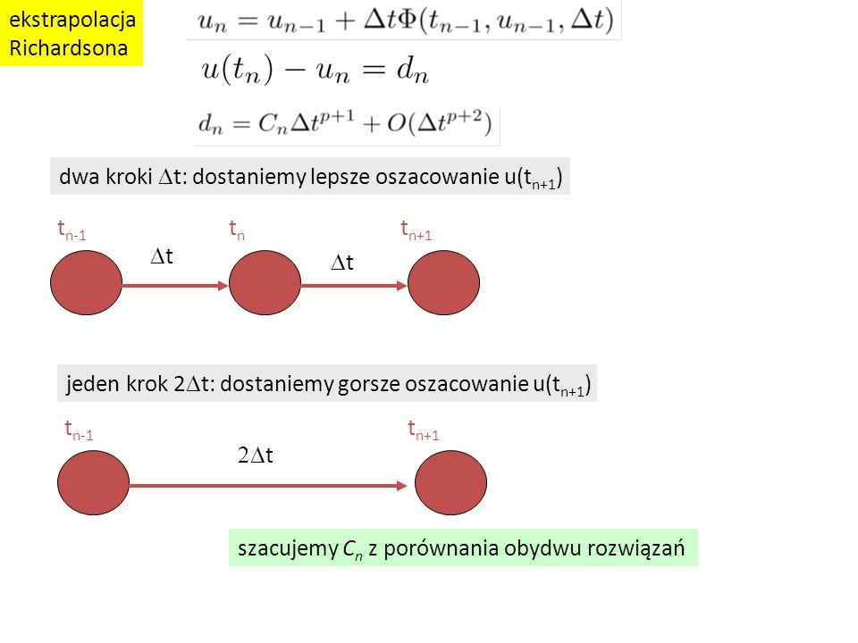 t n-1 t n t n+1 t n-1 t n+1 tt tt  t ekstrapolacja Richardsona dwa kroki  t: dostaniemy lepsze oszacowanie u(t n+1 ) jeden krok 2  t: dostaniemy gorsze oszacowanie u(t n+1 ) szacujemy C n z porównania obydwu rozwiązań