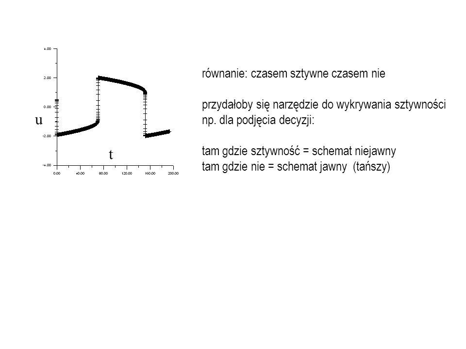 równanie: czasem sztywne czasem nie przydałoby się narzędzie do wykrywania sztywności np.