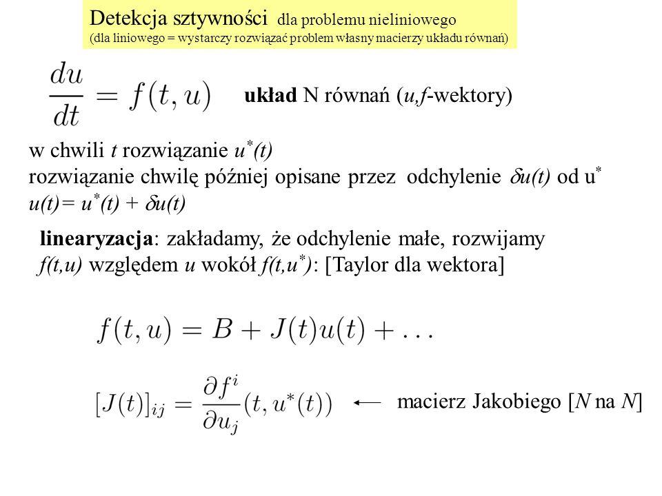 Detekcja sztywności dla problemu nieliniowego (dla liniowego = wystarczy rozwiązać problem własny macierzy układu równań) układ N równań (u,f-wektory) w chwili t rozwiązanie u * (t) rozwiązanie chwilę później opisane przez odchylenie  u(t) od u * u(t)= u * (t) +  u(t) linearyzacja: zakładamy, że odchylenie małe, rozwijamy f(t,u) względem u wokół f(t,u * ): [Taylor dla wektora] macierz Jakobiego [N na N]