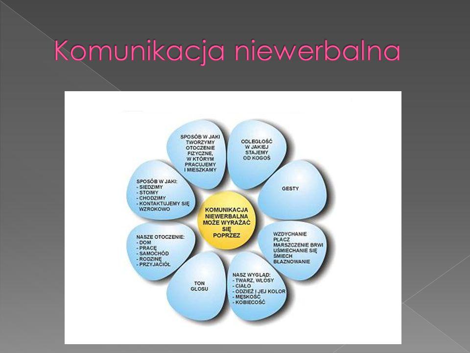  Komunikacja z użyciem języka naturalnego, czyli mowy jako środka komunikacji.językamowy