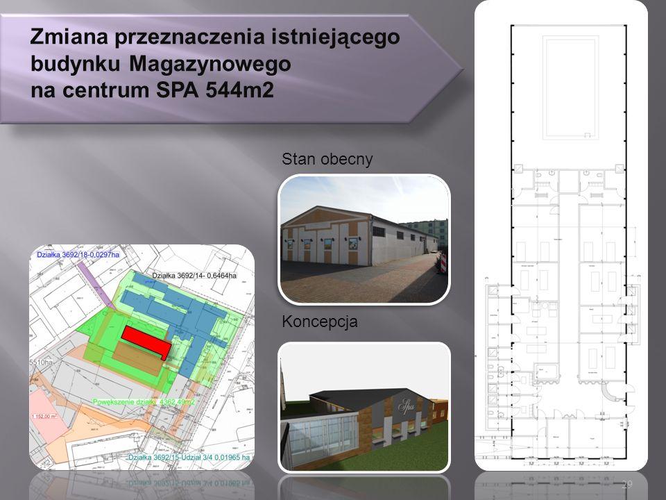 Zmiana przeznaczenia istniejącego budynku Magazynowego na centrum SPA 544m2 Stan obecny Koncepcja 29