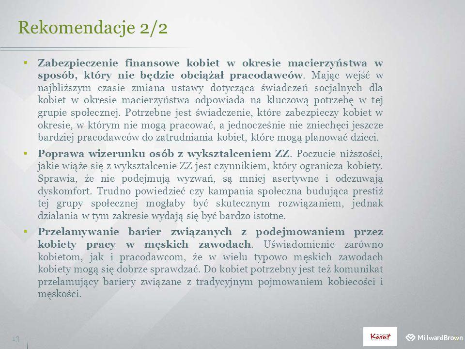 Rekomendacje 2/2 13  Zabezpieczenie finansowe kobiet w okresie macierzyństwa w sposób, który nie będzie obciążał pracodawców. Mając wejść w najbliższ