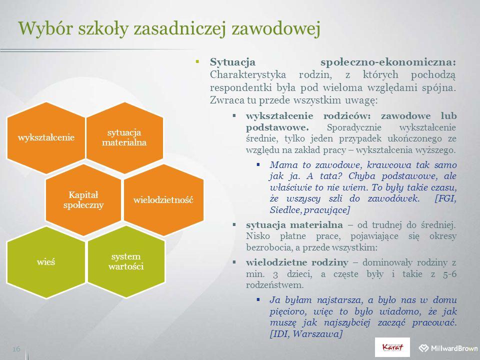 Wybór szkoły zasadniczej zawodowej 16  Sytuacja społeczno-ekonomiczna: Charakterystyka rodzin, z których pochodzą respondentki była pod wieloma względami spójna.