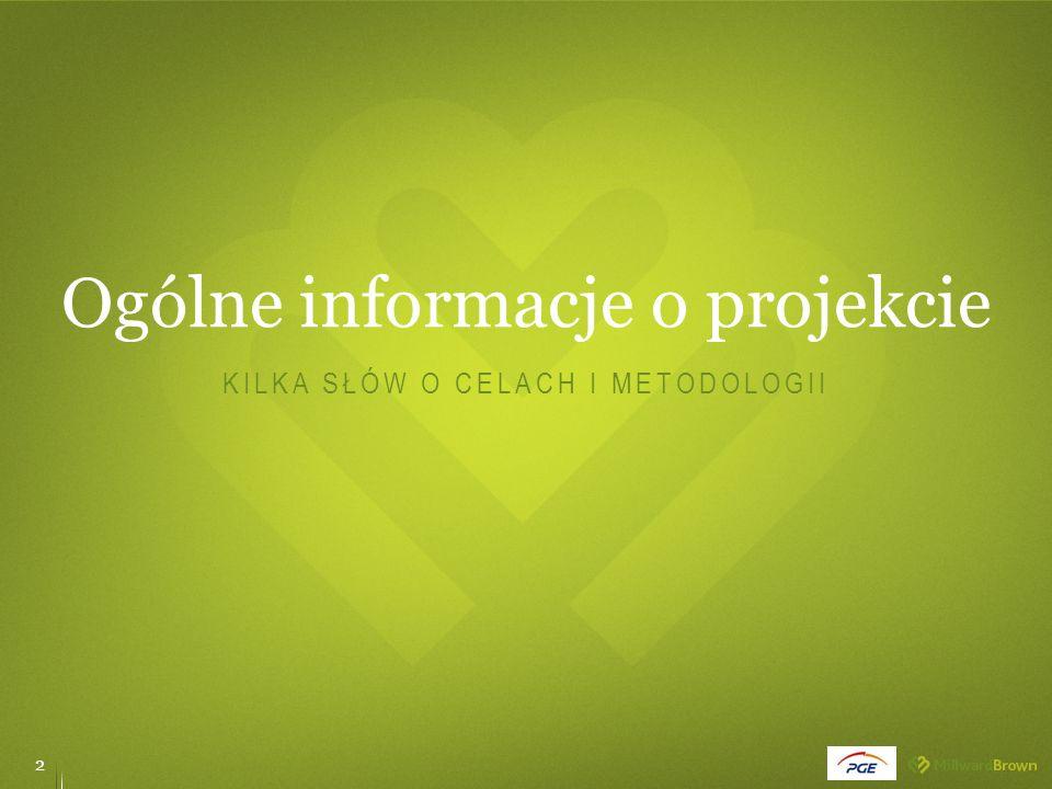 Ogólne informacje o projekcie KILKA SŁÓW O CELACH I METODOLOGII 2