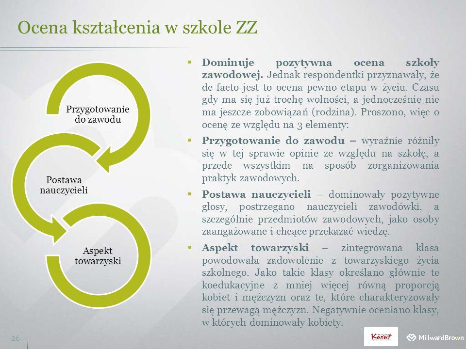 Ocena kształcenia w szkole ZZ 26  Dominuje pozytywna ocena szkoły zawodowej. Jednak respondentki przyznawały, że de facto jest to ocena pewno etapu w