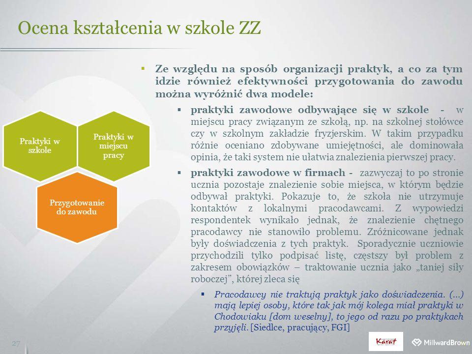 Ocena kształcenia w szkole ZZ 27  Ze względu na sposób organizacji praktyk, a co za tym idzie również efektywności przygotowania do zawodu można wyróżnić dwa modele:  praktyki zawodowe odbywające się w szkole - w miejscu pracy związanym ze szkołą, np.