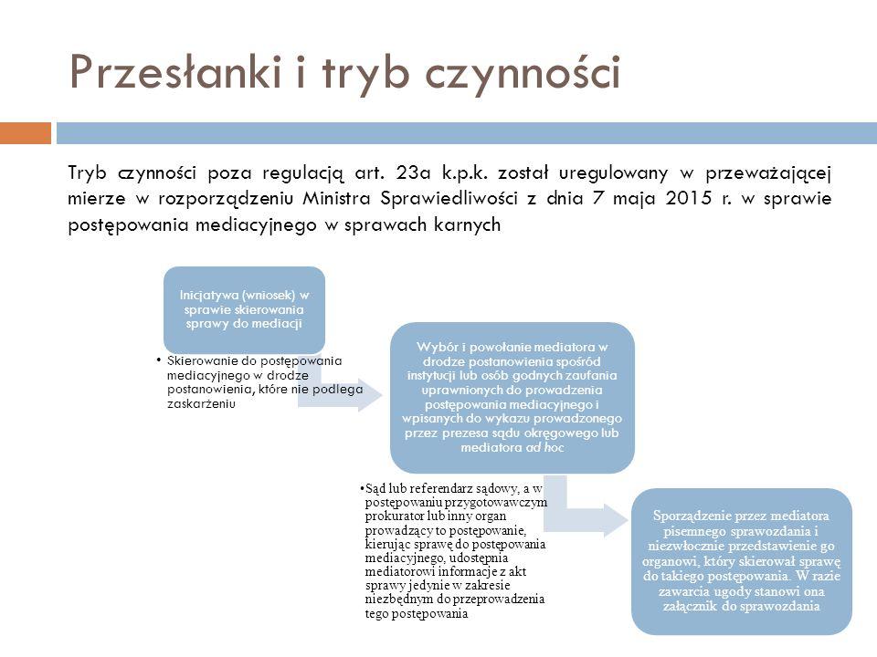 Przesłanki i tryb czynności Tryb czynności poza regulacją art. 23a k.p.k. został uregulowany w przeważającej mierze w rozporządzeniu Ministra Sprawied
