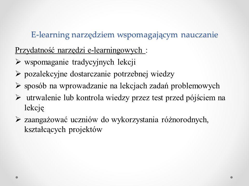Przydatność narzędzi e-learningowych :  wspomaganie tradycyjnych lekcji  pozalekcyjne dostarczanie potrzebnej wiedzy  sposób na wprowadzanie na lek