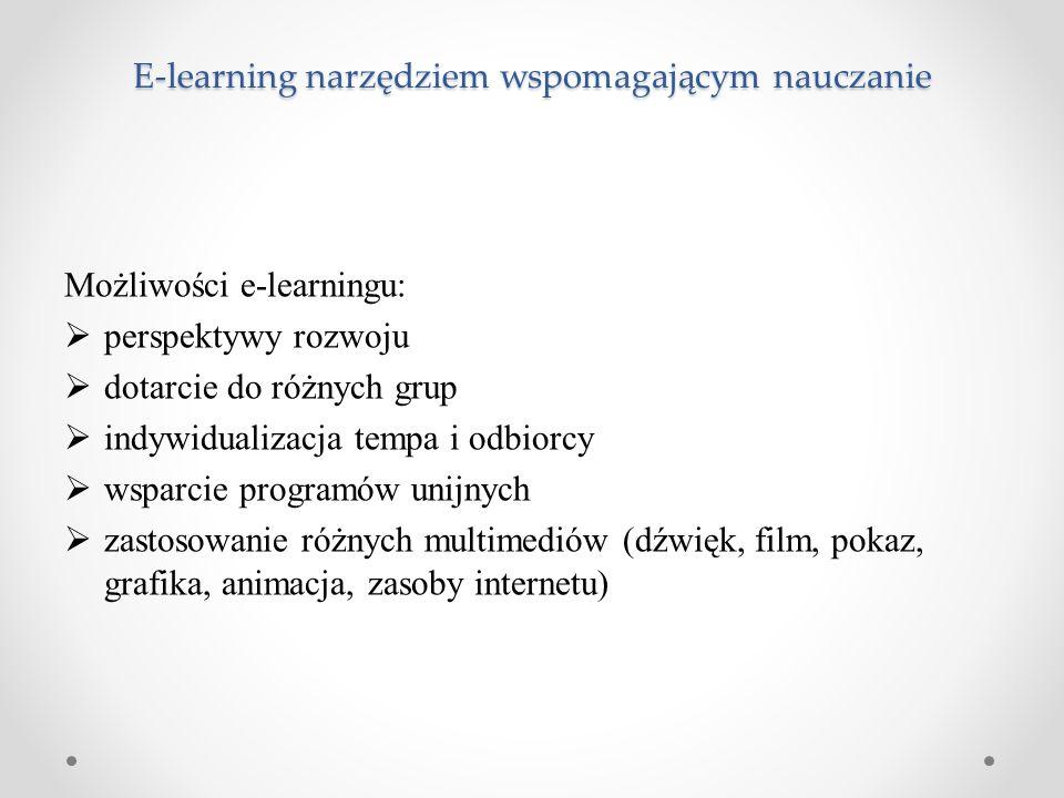 E-learning narzędziem wspomagającym nauczanie Możliwości e-learningu:  perspektywy rozwoju  dotarcie do różnych grup  indywidualizacja tempa i odbi