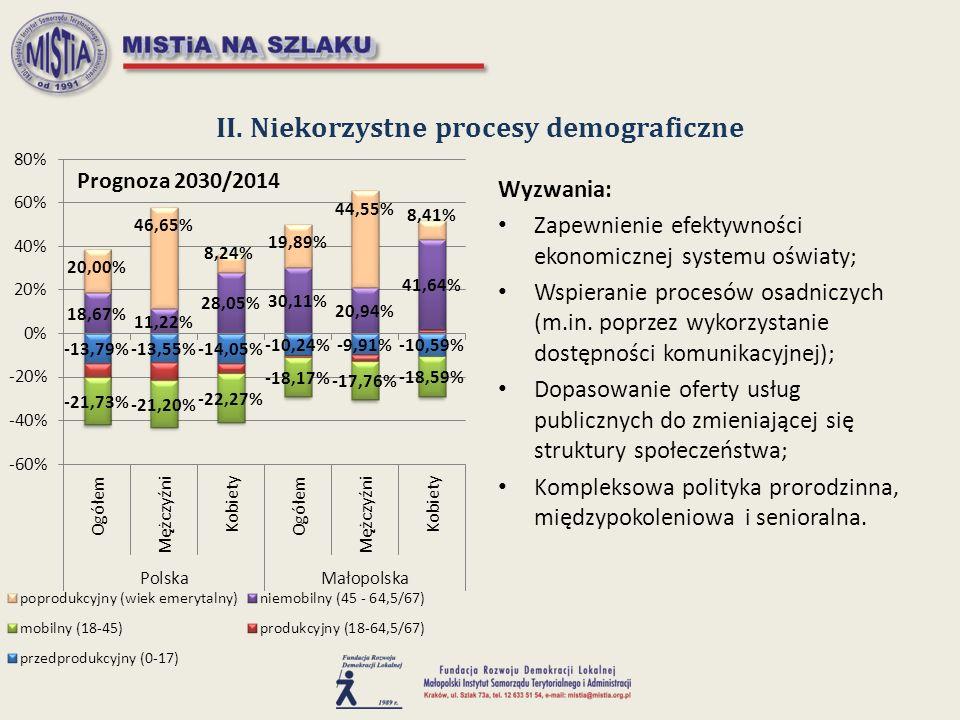 II. Niekorzystne procesy demograficzne Wyzwania: Zapewnienie efektywności ekonomicznej systemu oświaty; Wspieranie procesów osadniczych (m.in. poprzez