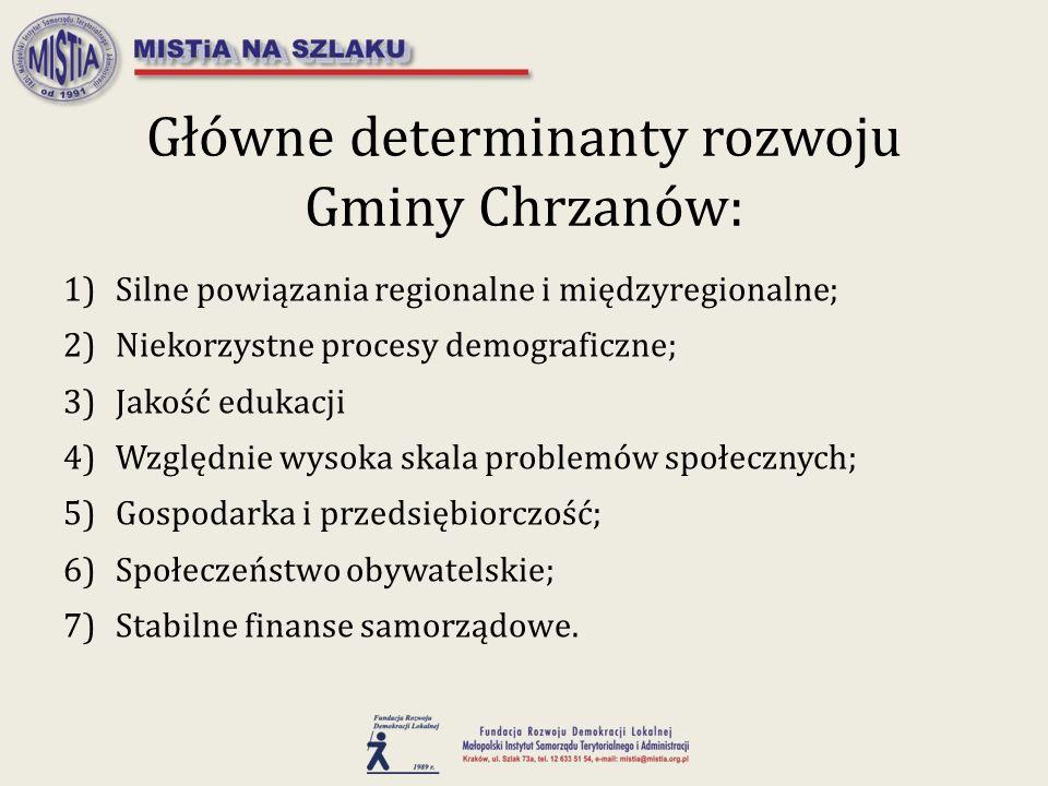 Główne determinanty rozwoju Gminy Chrzanów: 1)Silne powiązania regionalne i międzyregionalne; 2)Niekorzystne procesy demograficzne; 3)Jakość edukacji 4)Względnie wysoka skala problemów społecznych; 5)Gospodarka i przedsiębiorczość; 6)Społeczeństwo obywatelskie; 7)Stabilne finanse samorządowe.