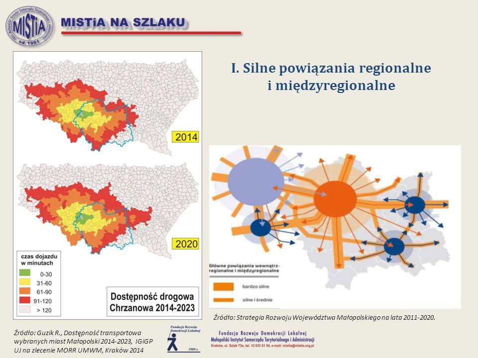 I. Silne powiązania regionalne i międzyregionalne Źródło: Strategia Rozwoju Województwa Małopolskiego na lata 2011-2020. Źródło: Guzik R., Dostępność