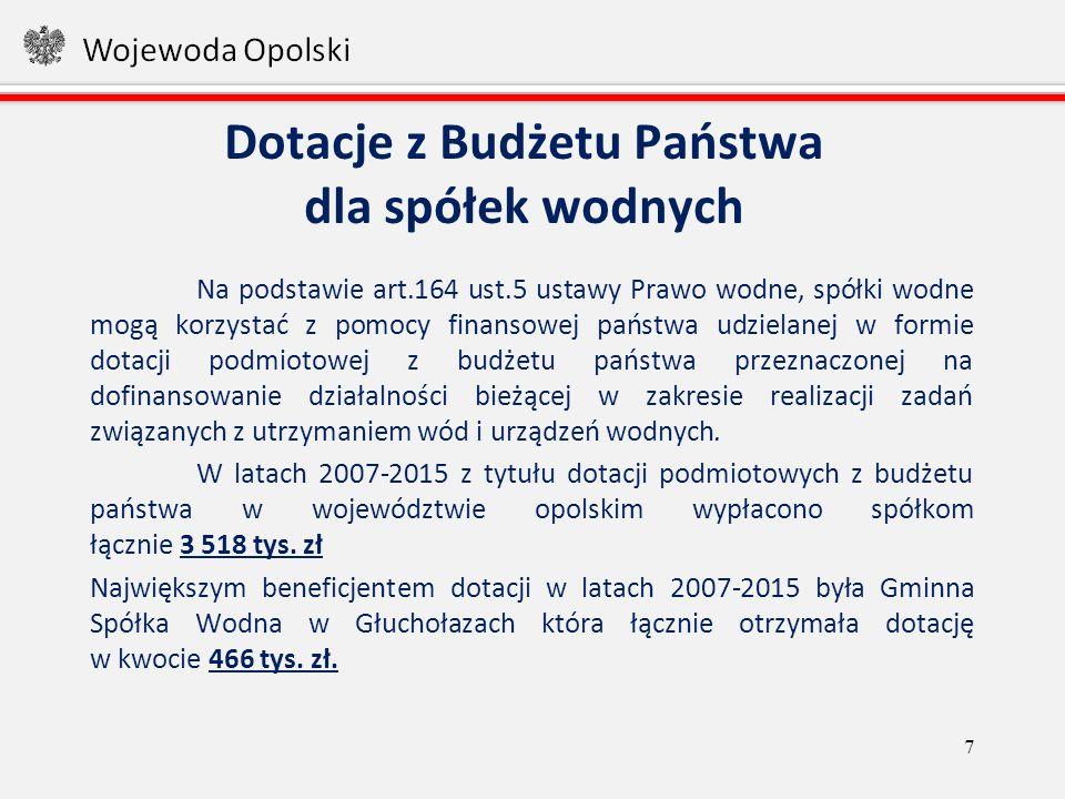 Dotacje z Budżetu Państwa dla spółek wodnych Kryteria przyznawania dotacji przez Wojewodę Opolskiego: złożenie wniosku o przyznanie dotacji, posiadanie aktualnego wpisu do katastru wodnego, poniesienie wkładu własnego w wysokości min.