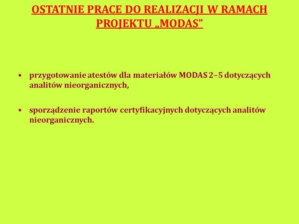 """OSTATNIE PRACE DO REALIZACJI W RAMACH PROJEKTU """"MODAS przygotowanie atestów dla materiałów MODAS 2–5 dotyczących analitów nieorganicznych, sporządzenie raportów certyfikacyjnych dotyczących analitów nieorganicznych."""