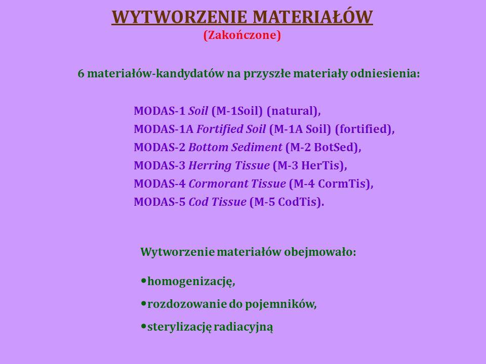 WYTWORZENIE MATERIAŁÓW (Zakończone) MODAS-1 Soil (M-1Soil) (natural), MODAS-1A Fortified Soil (M-1A Soil) (fortified), MODAS-2 Bottom Sediment (M-2 BotSed), MODAS-3 Herring Tissue (M-3 HerTis), MODAS-4 Cormorant Tissue (M-4 CormTis), MODAS-5 Cod Tissue (M-5 CodTis).