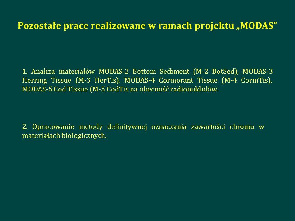 """Pozostałe prace realizowane w ramach projektu """"MODAS 1."""