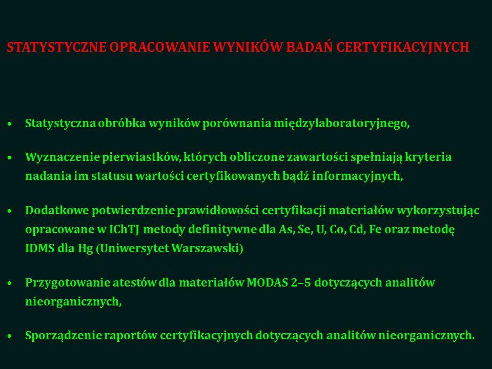 STATYSTYCZNE OPRACOWANIE WYNIKÓW BADAŃ CERTYFIKACYJNYCH Statystyczna obróbka wyników porównania międzylaboratoryjnego, Wyznaczenie pierwiastków, których obliczone zawartości spełniają kryteria nadania im statusu wartości certyfikowanych bądź informacyjnych, Dodatkowe potwierdzenie prawidłowości certyfikacji materiałów wykorzystując opracowane w IChTJ metody definitywne dla As, Se, U, Co, Cd, Fe oraz metodę IDMS dla Hg ( Uniwersytet Warszawski ) Przygotowanie atestów dla materiałów MODAS 2–5 dotyczących analitów nieorganicznych, Sporządzenie raportów certyfikacyjnych dotyczących analitów nieorganicznych.
