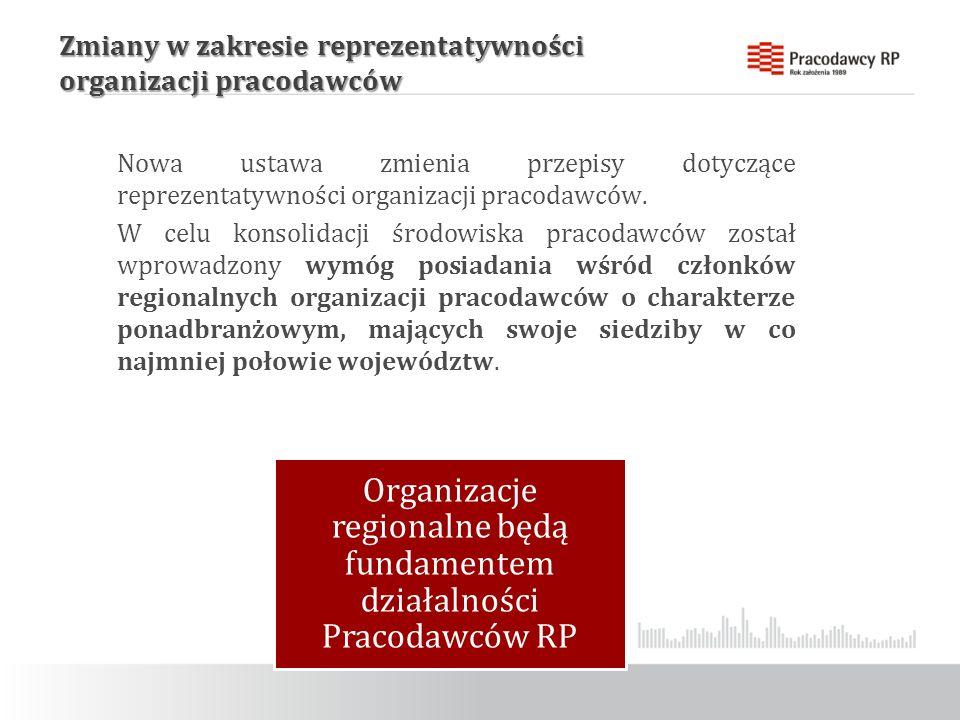 Zmiany w zakresie reprezentatywności organizacji pracodawców Nowa ustawa zmienia przepisy dotyczące reprezentatywności organizacji pracodawców.