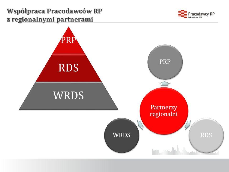 Współpraca Pracodawców RP z regionalnymi partnerami PRP RDS WRDS Partnerzy regionalni PRPRDSWRDS