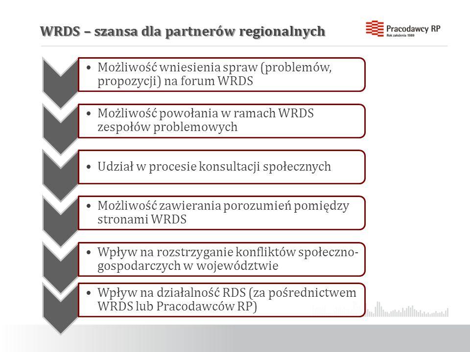 WRDS – szansa dla partnerów regionalnych Możliwość wniesienia spraw (problemów, propozycji) na forum WRDS Możliwość powołania w ramach WRDS zespołów problemowych Udział w procesie konsultacji społecznych Możliwość zawierania porozumień pomiędzy stronami WRDS Wpływ na rozstrzyganie konfliktów społeczno- gospodarczych w województwie Wpływ na działalność RDS (za pośrednictwem WRDS lub Pracodawców RP)