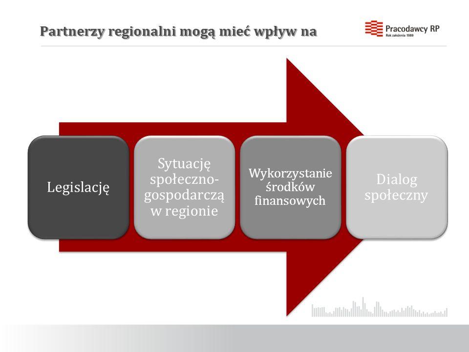 Partnerzy regionalni mogą mieć wpływ na Legislację Sytuację społeczno- gospodarczą w regionie Wykorzystanie środków finansowych Dialog społeczny