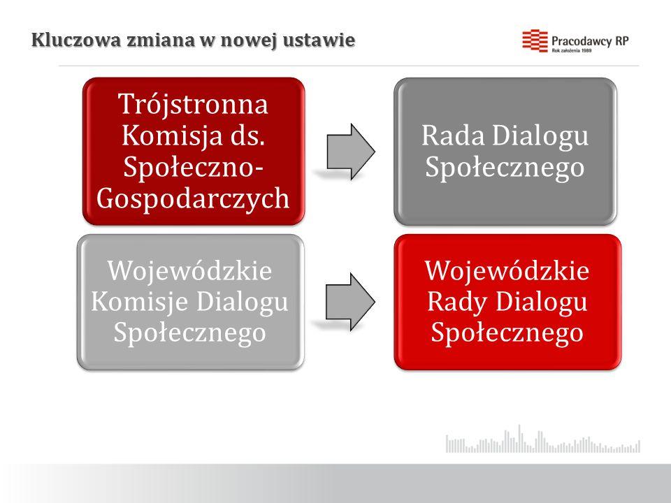 Kluczowa zmiana w nowej ustawie Trójstronna Komisja ds.