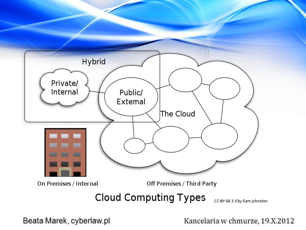 Transport danych Szyfrowanie komunikacji klient - provider Spoczynek danych Szyfrowanie danych przetwarzanych przez providera Zabezpieczenie urządzenia Odpowiednie oprogramowanie