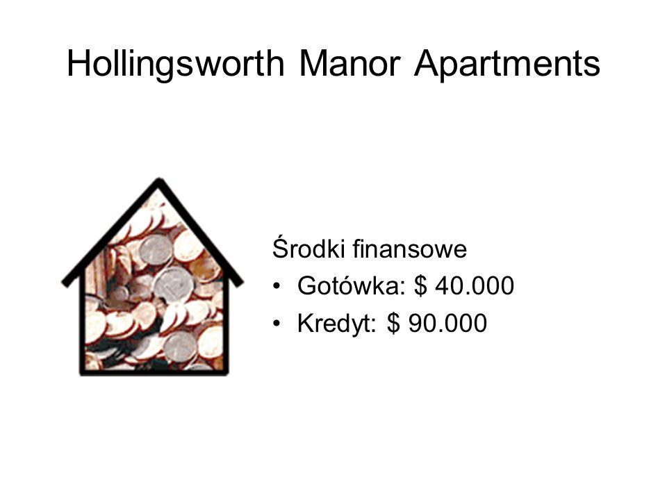 Hollingsworth Manor Apartments Środki finansowe Gotówka: $ 40.000 Kredyt: $ 90.000