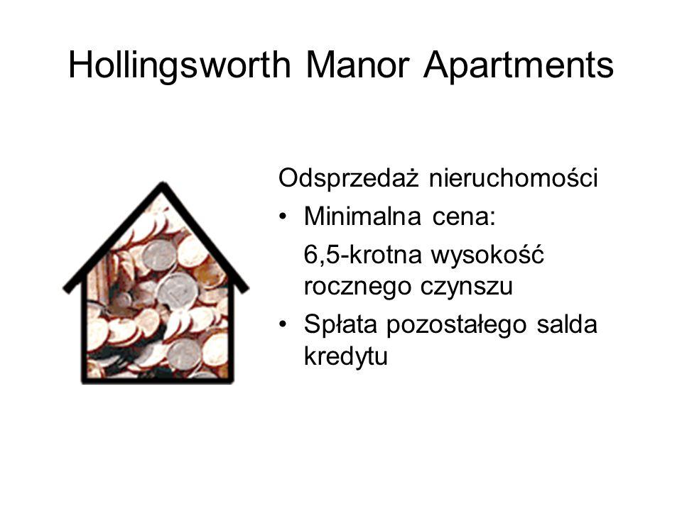 Hollingsworth Manor Apartments Odsprzedaż nieruchomości Minimalna cena: 6,5-krotna wysokość rocznego czynszu Spłata pozostałego salda kredytu