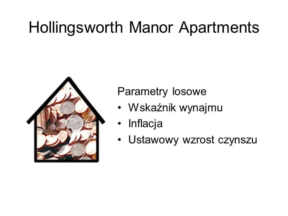 Rozkład prawdopodobieństwa wynajmu budynku przez daną liczbę miesięcy w ciągu roku.