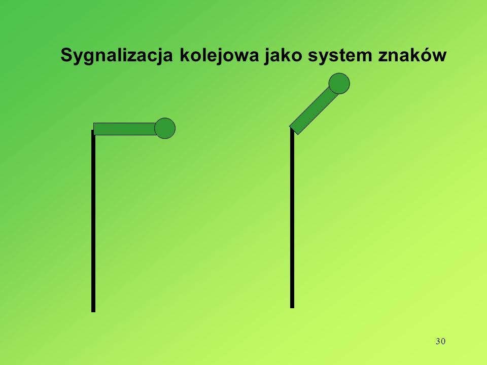 30 Sygnalizacja kolejowa jako system znaków