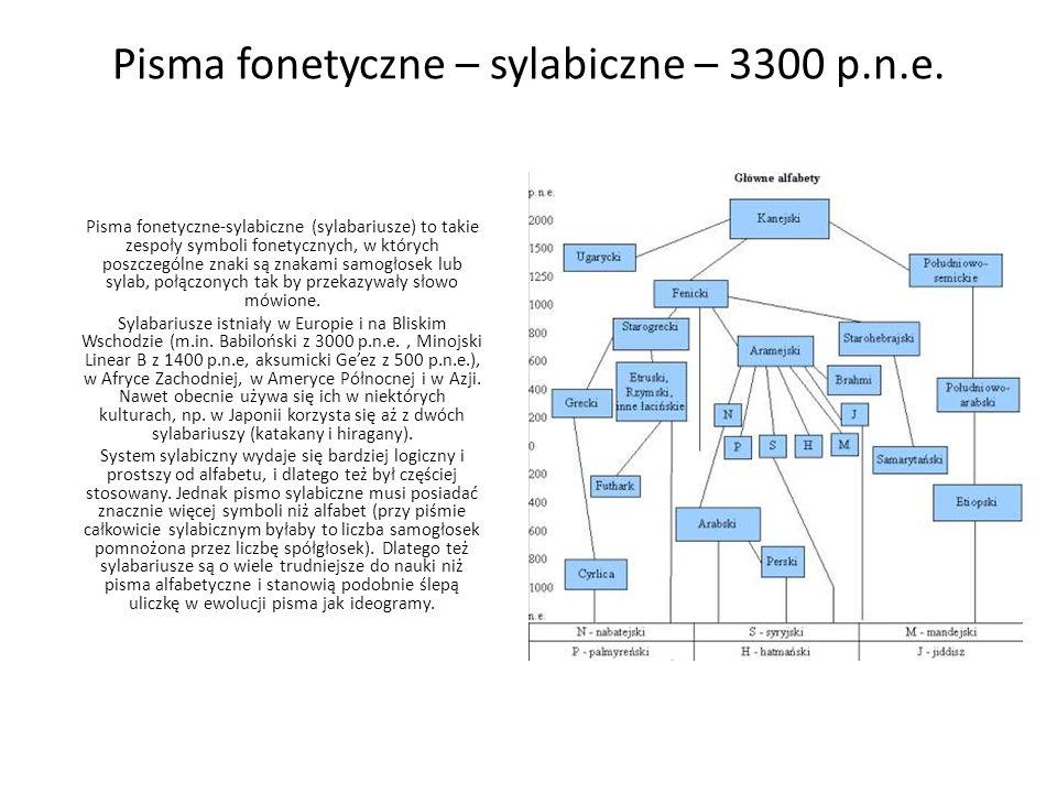 Pisma fonetyczne – sylabiczne – 3300 p.n.e. Pisma fonetyczne-sylabiczne (sylabariusze) to takie zespoły symboli fonetycznych, w których poszczególne z